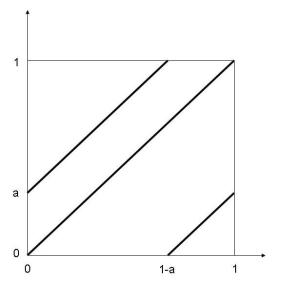 The type space of the Bayesian game